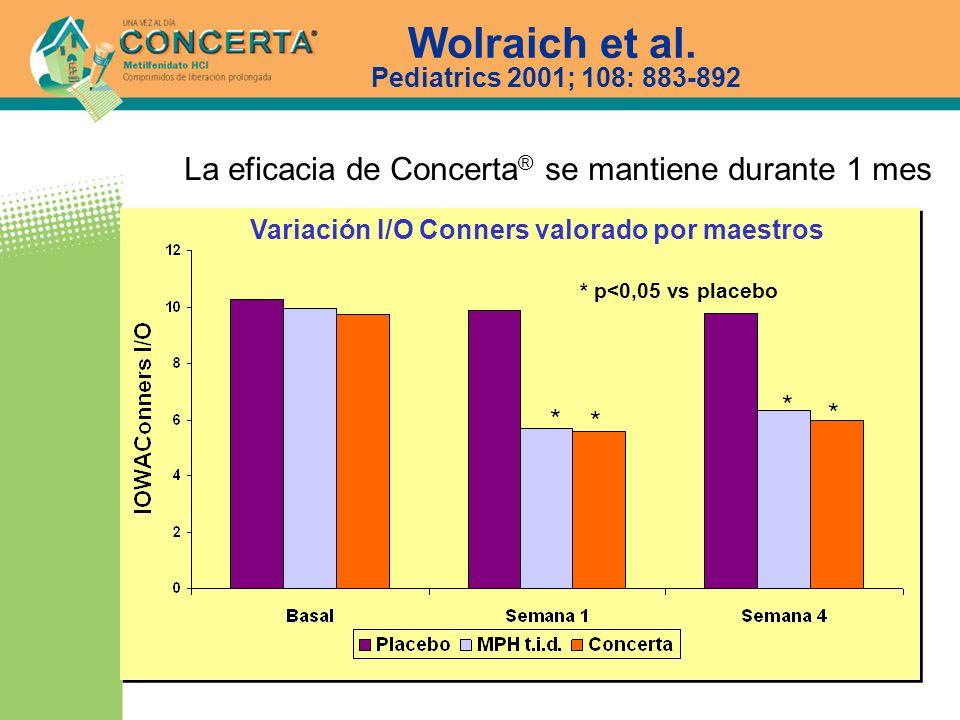 Wolraich et al. Pediatrics 2001; 108: 883-892