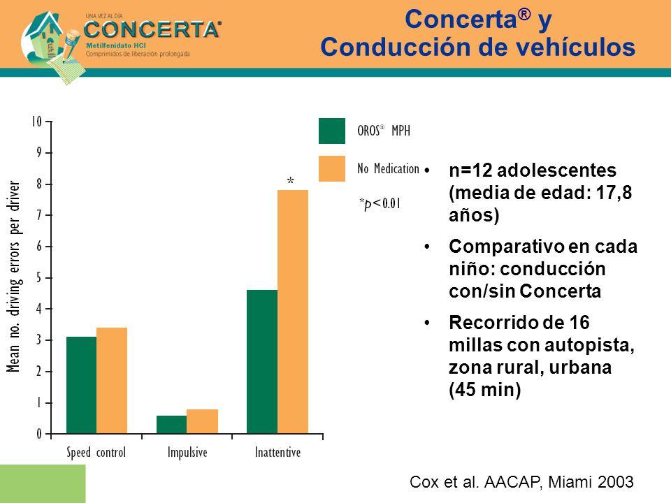 Concerta® y Conducción de vehículos