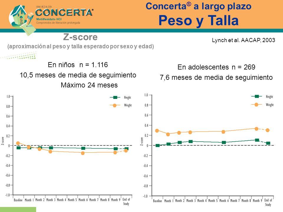 Concerta® a largo plazo Peso y Talla Z-score