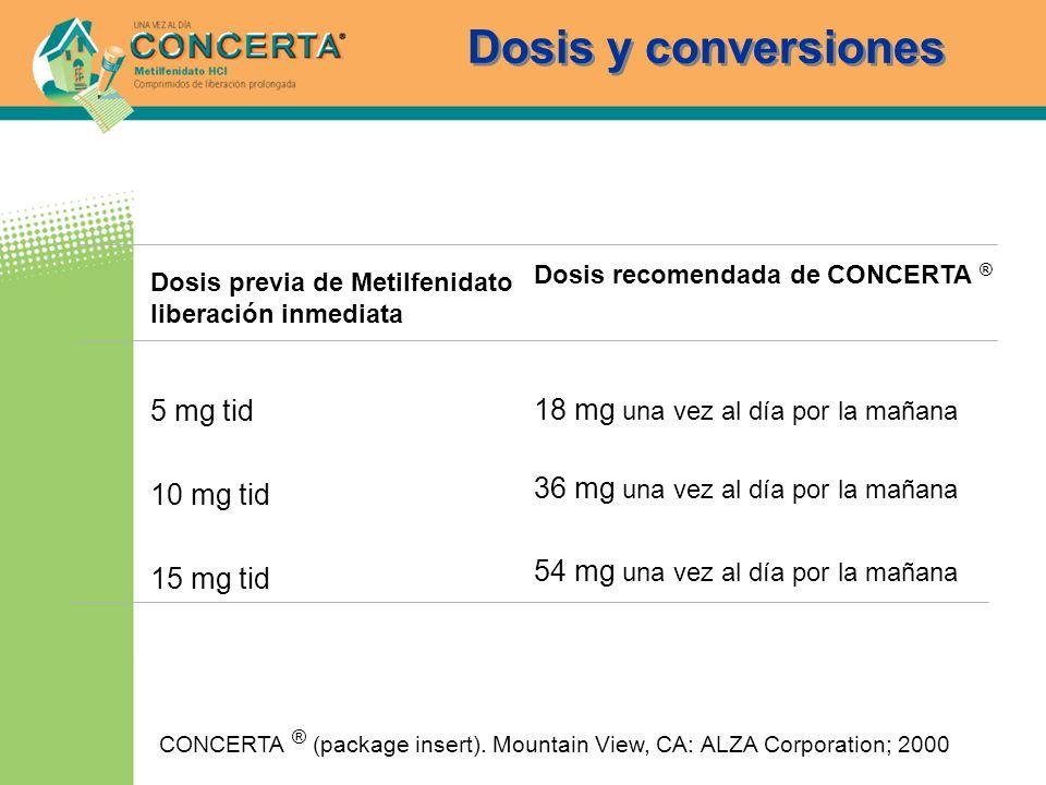 Dosis y conversiones 5 mg tid 18 mg una vez al día por la mañana