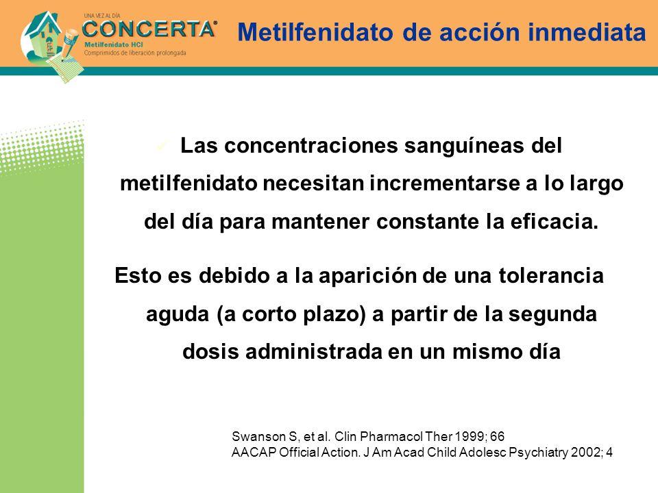 Metilfenidato de acción inmediata
