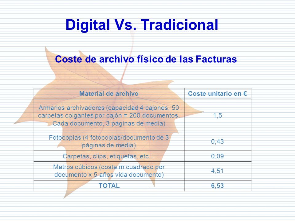 Digital Vs. Tradicional