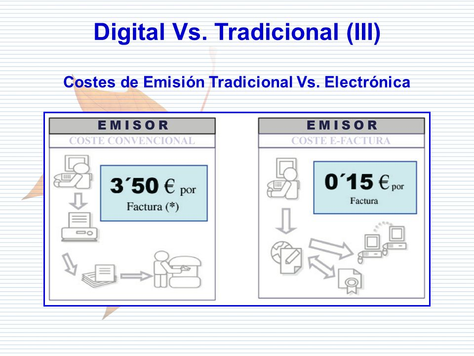 Digital Vs. Tradicional (III)
