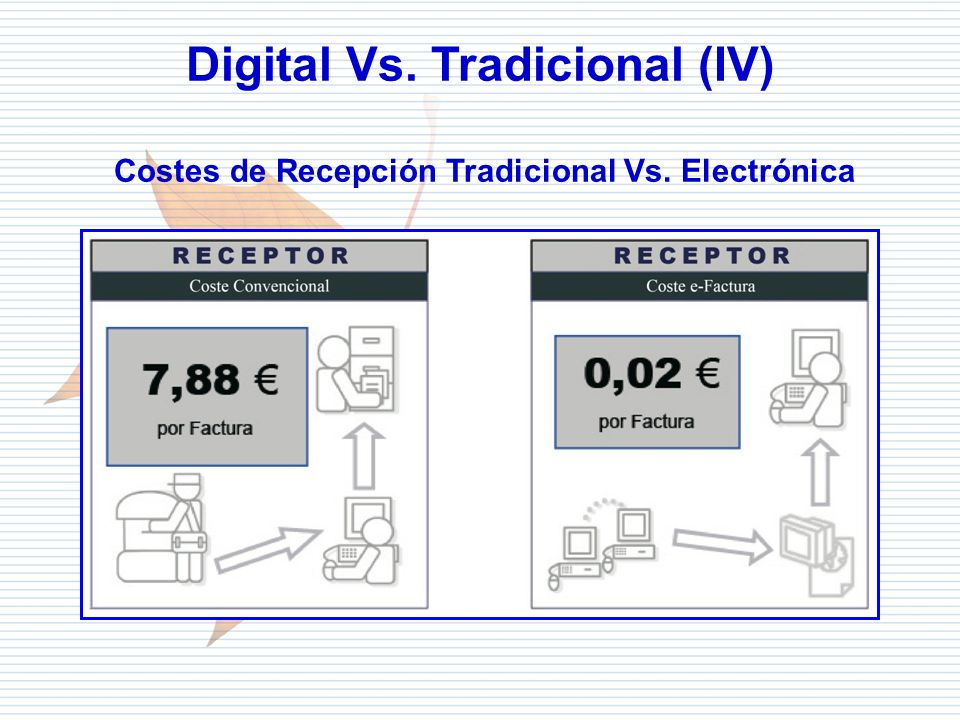 Digital Vs. Tradicional (IV)
