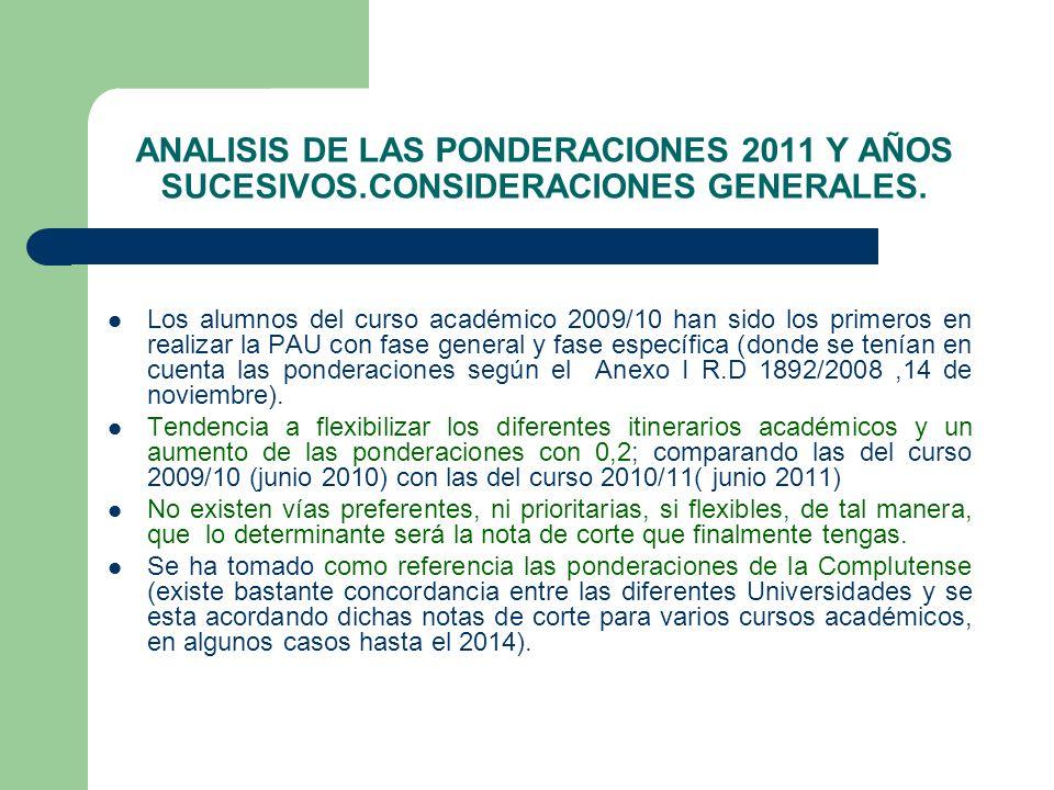 ANALISIS DE LAS PONDERACIONES 2011 Y AÑOS SUCESIVOS