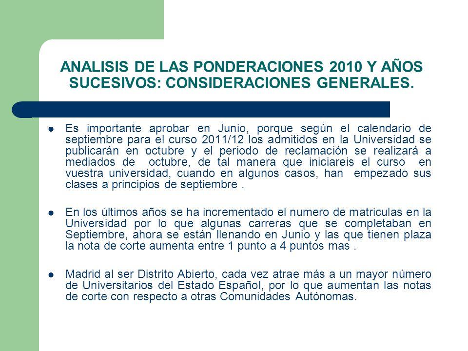 ANALISIS DE LAS PONDERACIONES 2010 Y AÑOS SUCESIVOS: CONSIDERACIONES GENERALES.