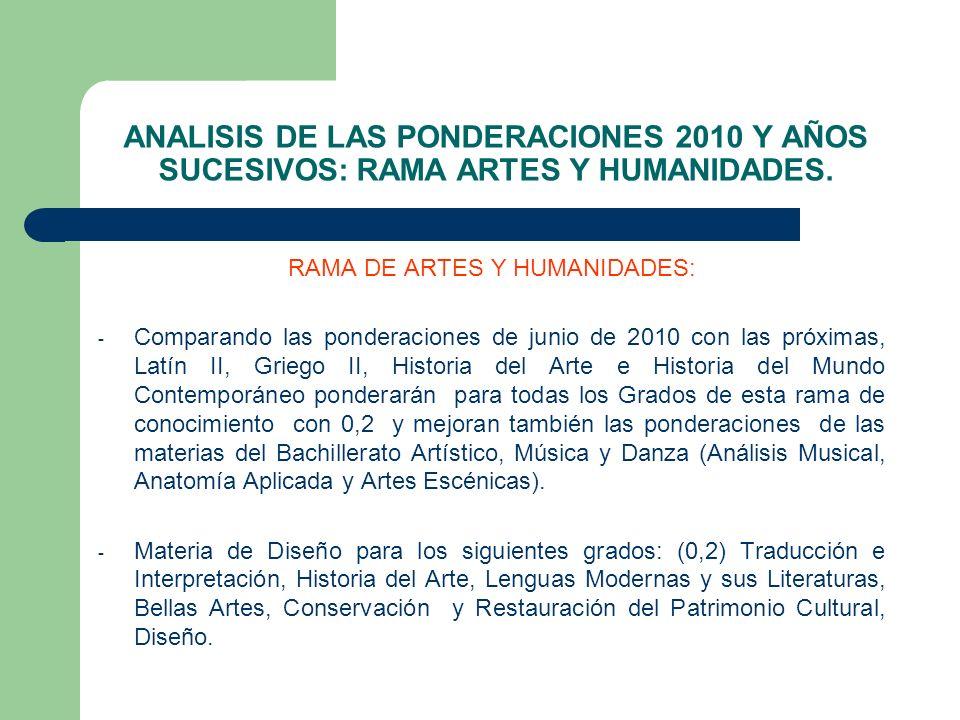 RAMA DE ARTES Y HUMANIDADES:
