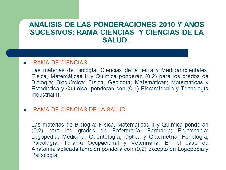 ANALISIS DE LAS PONDERACIONES 2010 Y AÑOS SUCESIVOS: RAMA CIENCIAS Y CIENCIAS DE LA SALUD .
