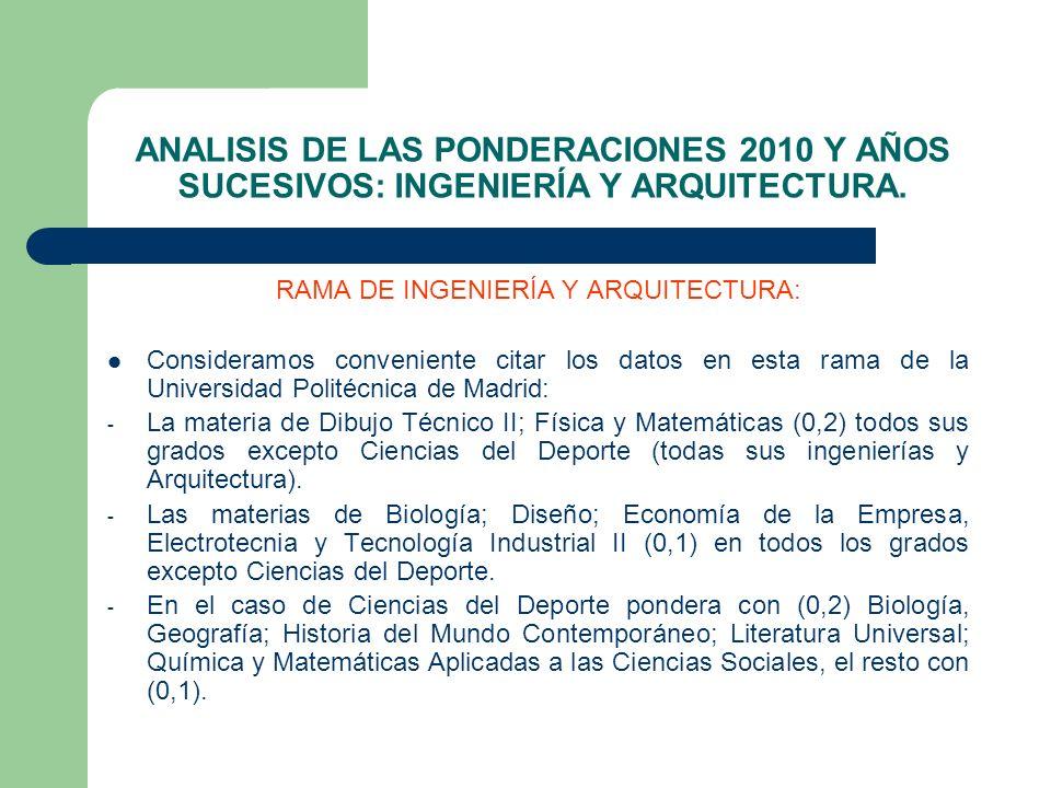 RAMA DE INGENIERÍA Y ARQUITECTURA: