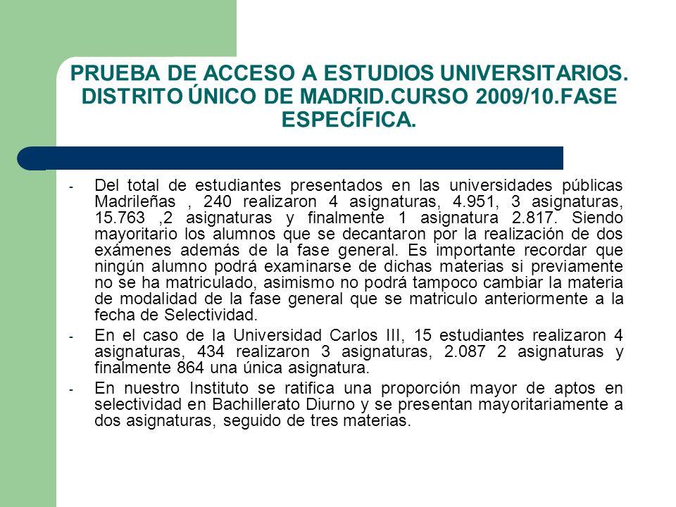 PRUEBA DE ACCESO A ESTUDIOS UNIVERSITARIOS. DISTRITO ÚNICO DE MADRID
