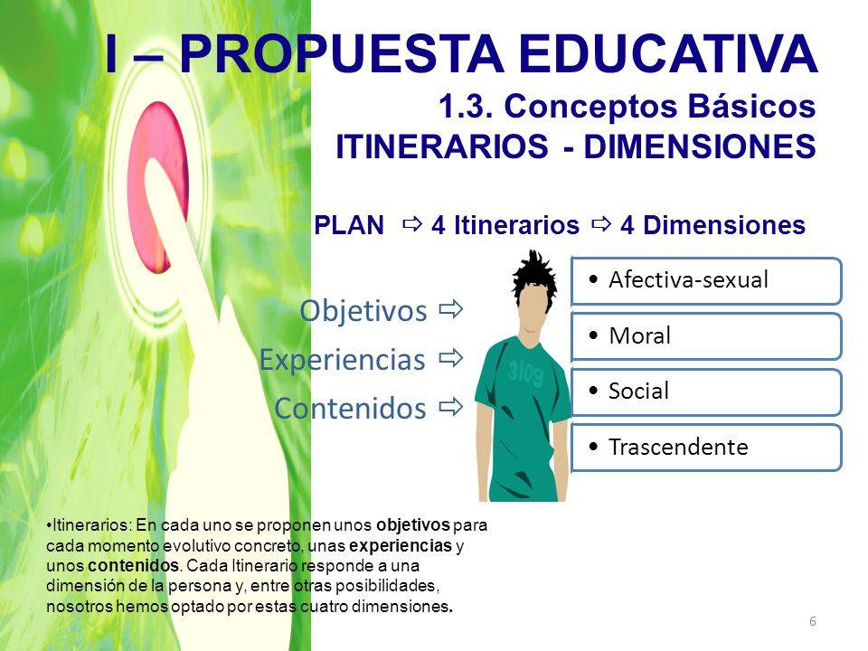 I – PROPUESTA EDUCATIVA 1. 3