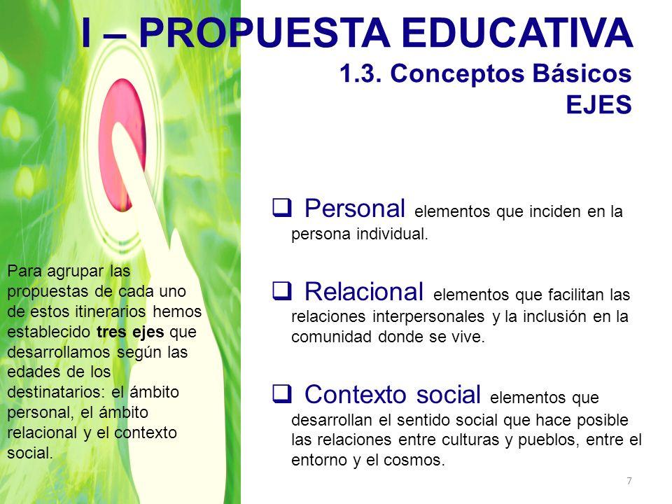 I – PROPUESTA EDUCATIVA 1.3. Conceptos Básicos EJES