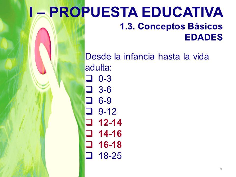 I – PROPUESTA EDUCATIVA 1.3. Conceptos Básicos EDADES