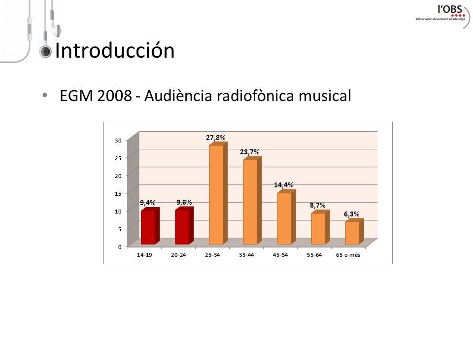 Introducción EGM 2008 - Audiència radiofònica musical