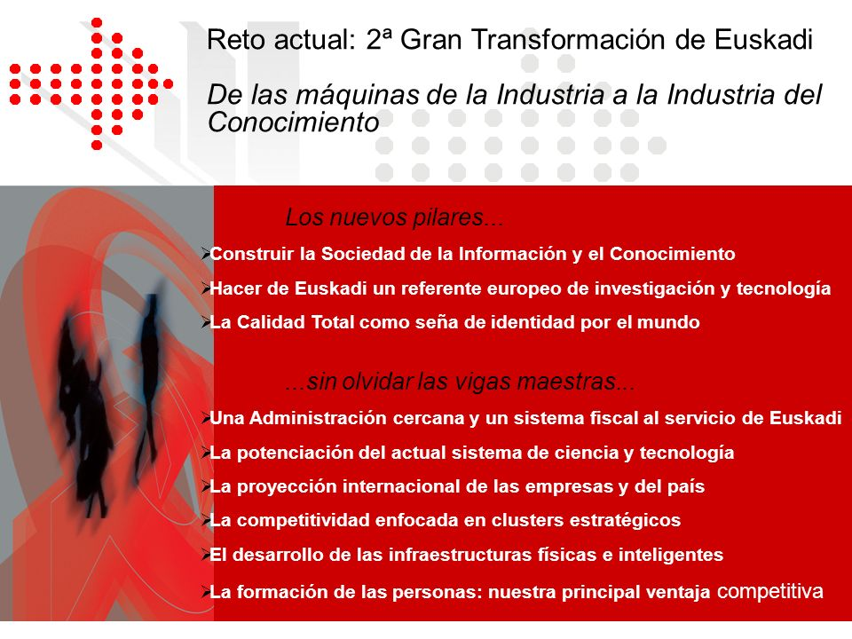 Reto actual: 2ª Gran Transformación de Euskadi De las máquinas de la Industria a la Industria del Conocimiento