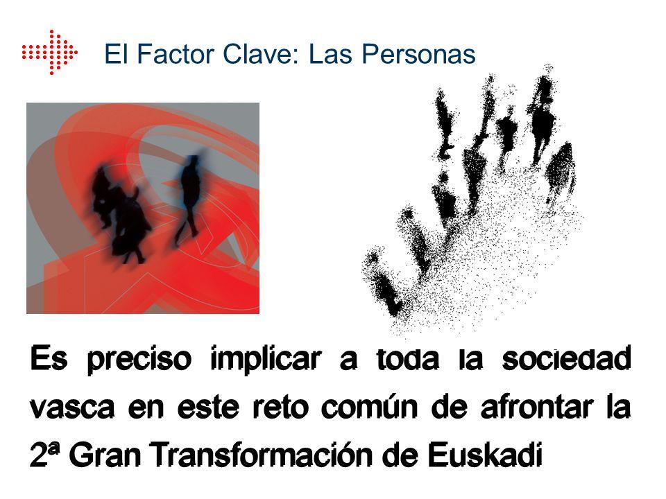 El Factor Clave: Las Personas