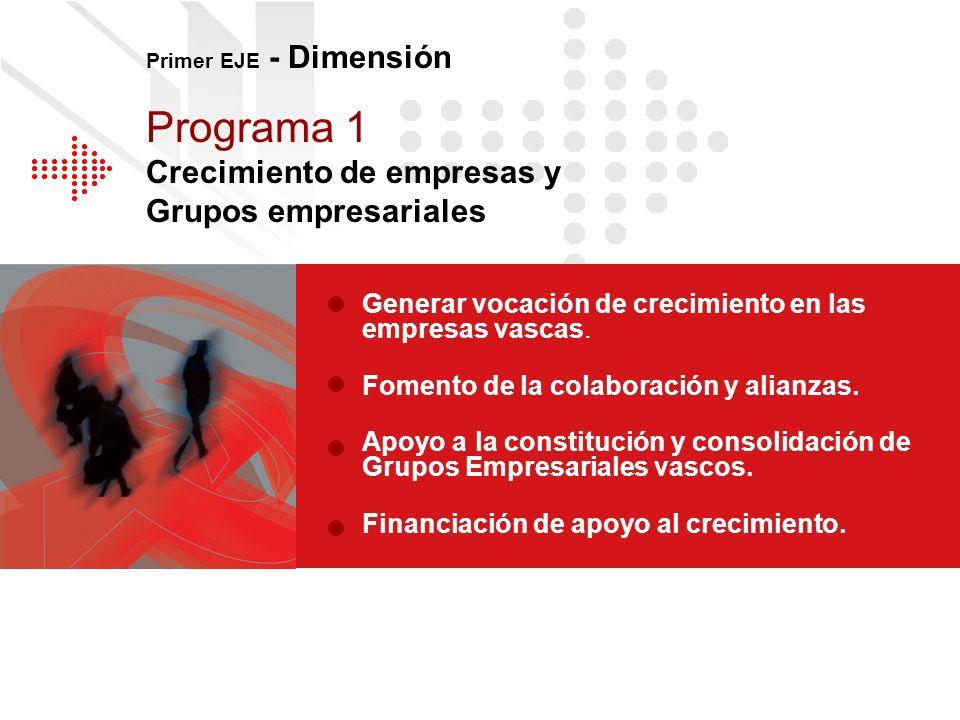Programa 1 Crecimiento de empresas y Grupos empresariales