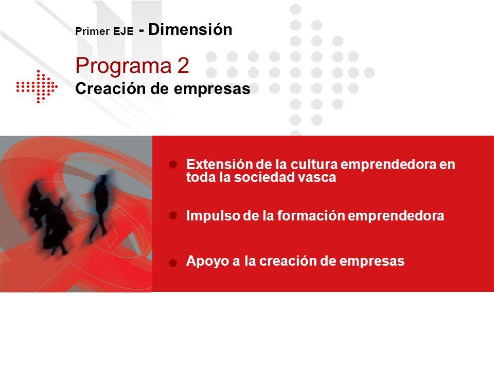 Programa 2 Creación de empresas