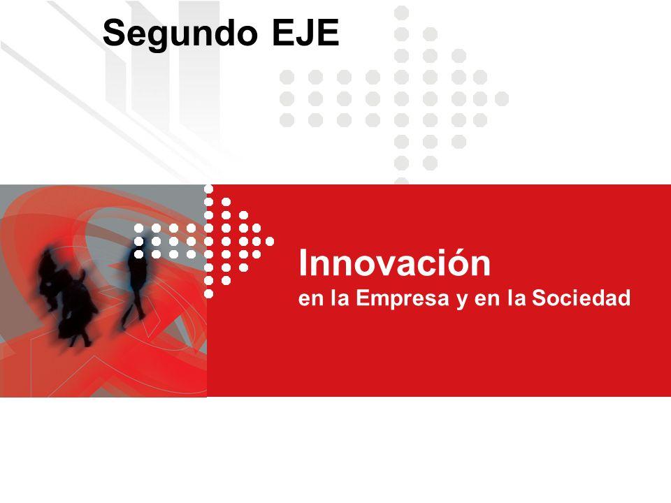 Innovación en la Empresa y en la Sociedad