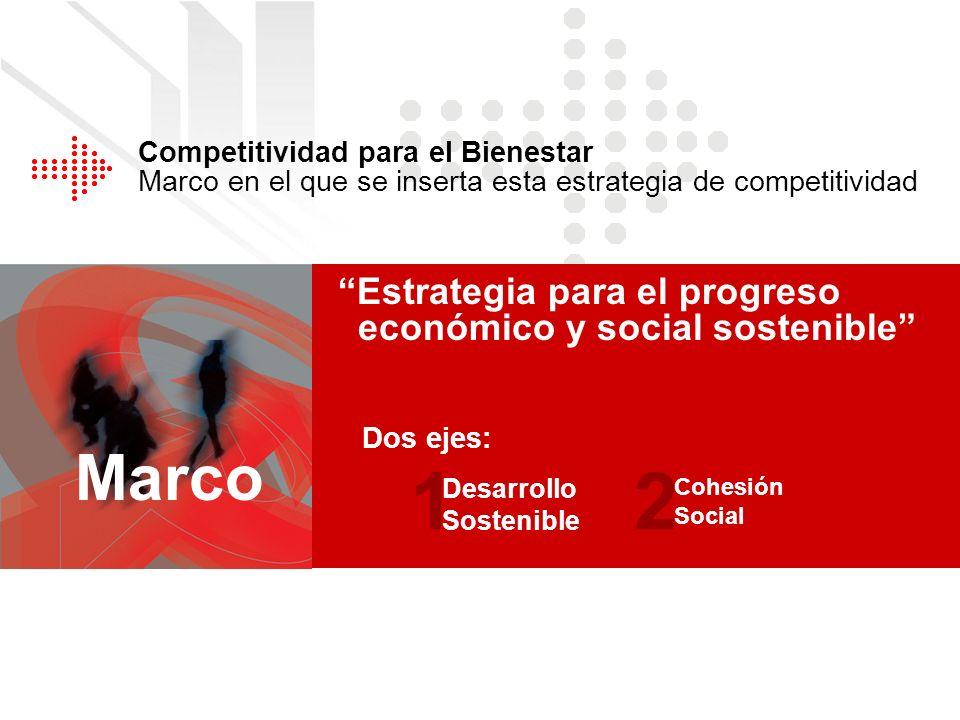 1 2 Marco Estrategia para el progreso económico y social sostenible