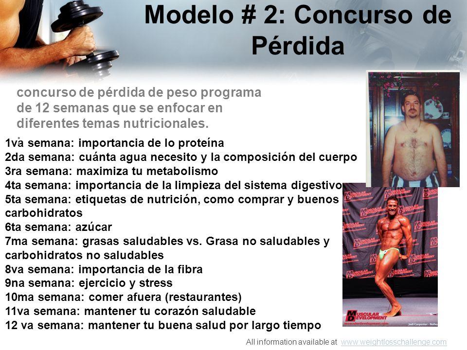 Modelo # 2: Concurso de Pérdida