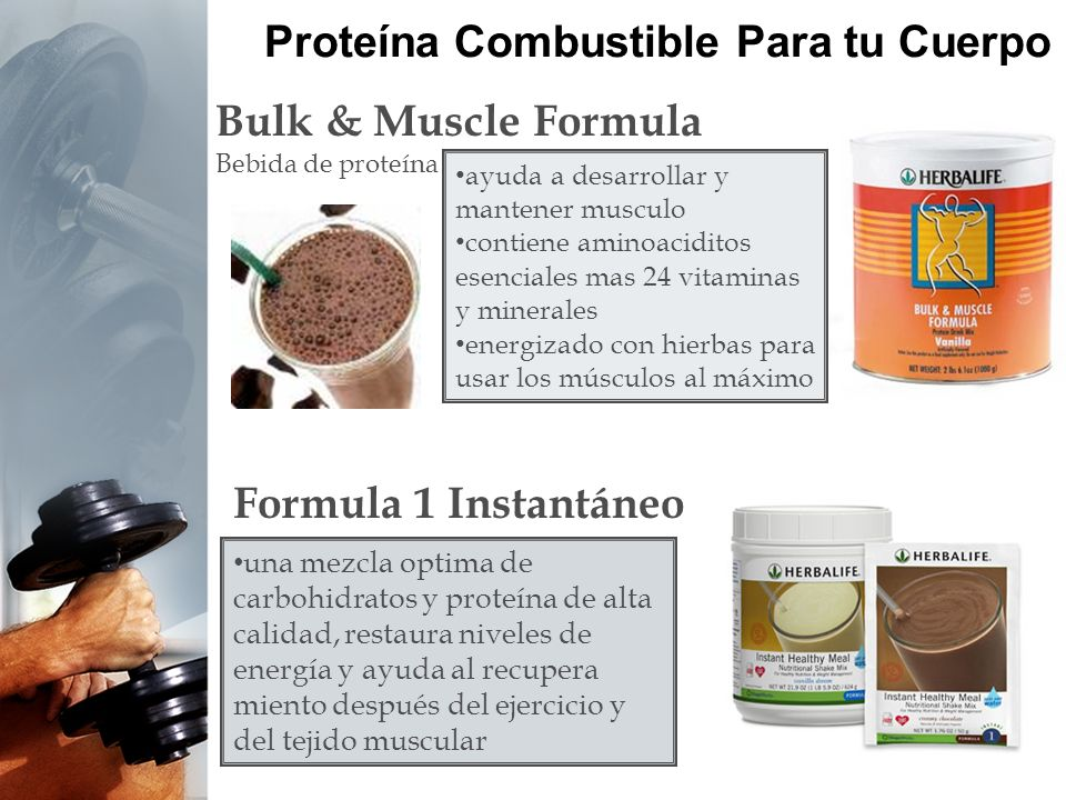The best products WORLDWIDE Proteína Combustible Para tu Cuerpo