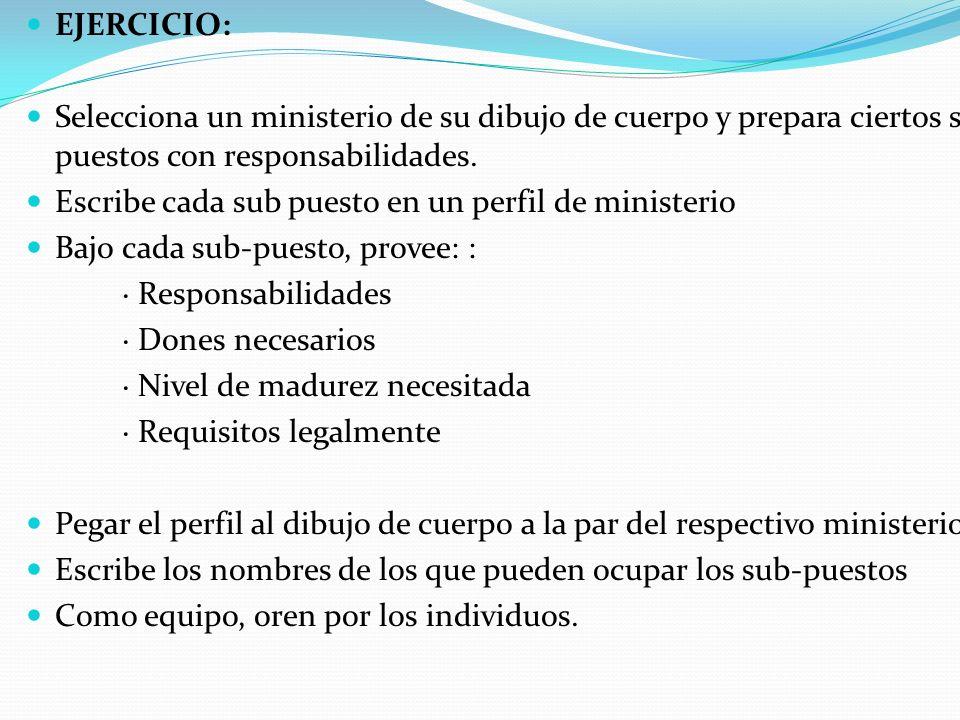 EJERCICIO: Selecciona un ministerio de su dibujo de cuerpo y prepara ciertos sub-puestos con responsabilidades.