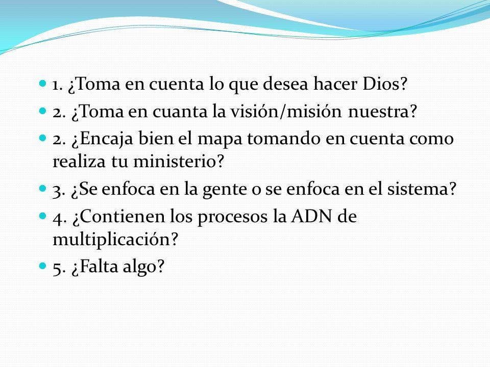 1. ¿Toma en cuenta lo que desea hacer Dios