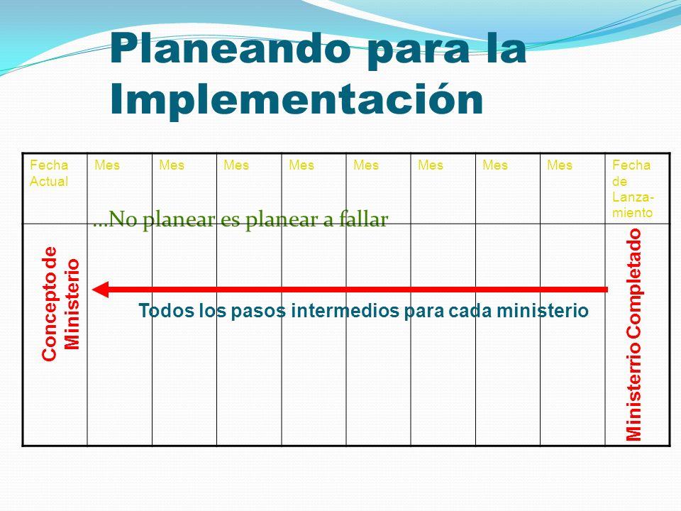 Planeando para la Implementación