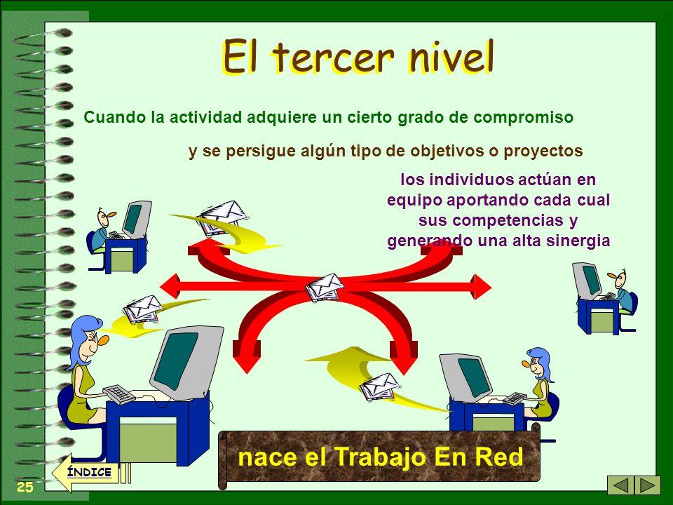 El tercer nivel nace el Trabajo En Red