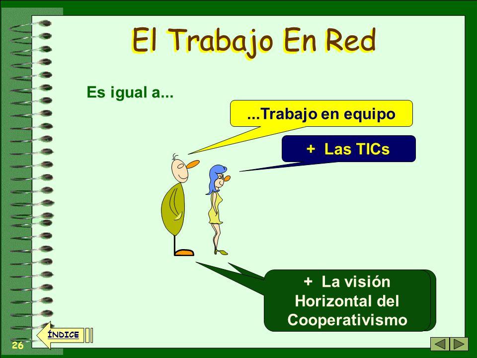 + La visión Horizontal del Cooperativismo