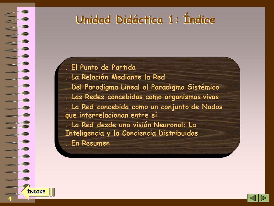 Unidad Didáctica 1: Índice