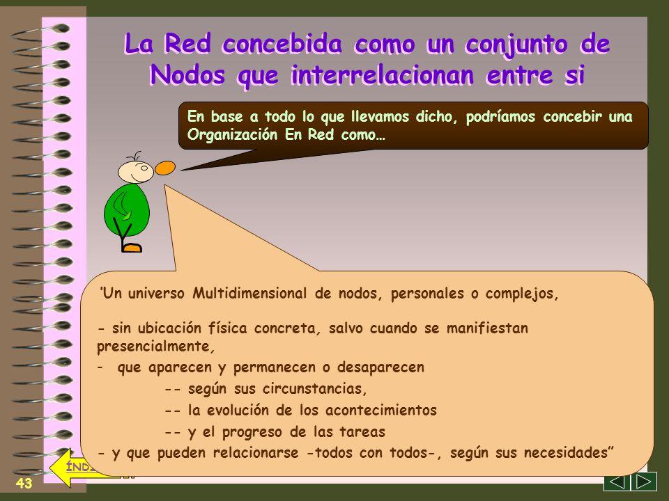 La Red concebida como un conjunto de Nodos que interrelacionan entre si