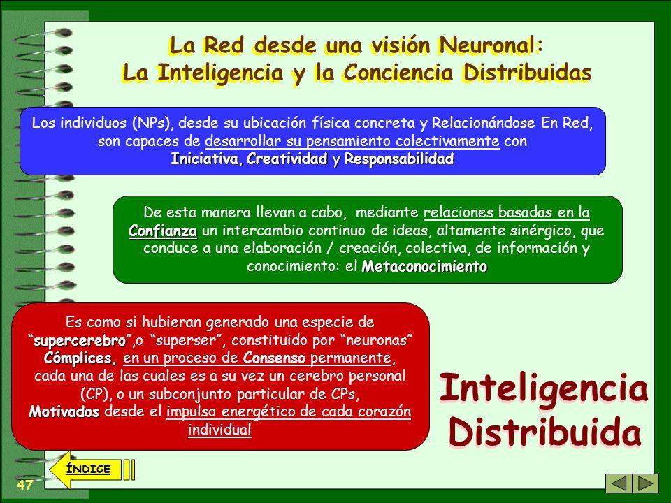 Inteligencia Distribuida