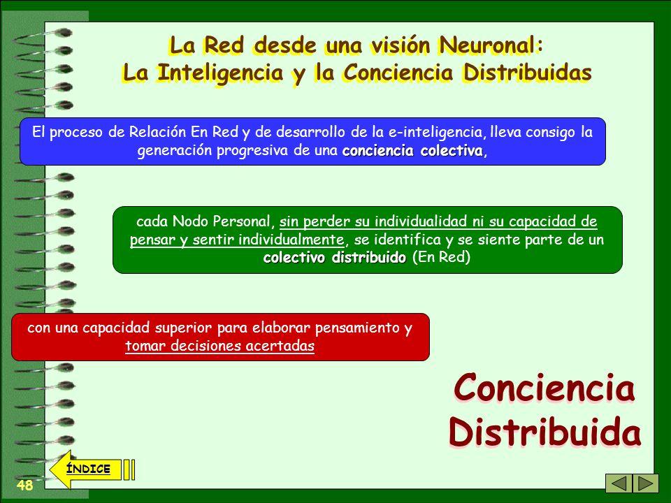 Conciencia Distribuida
