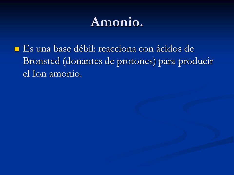 Amonio.Es una base débil: reacciona con ácidos de Bronsted (donantes de protones) para producir el Ion amonio.