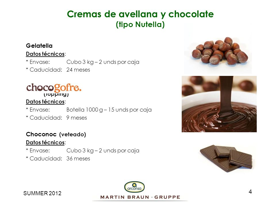 Cremas de avellana y chocolate
