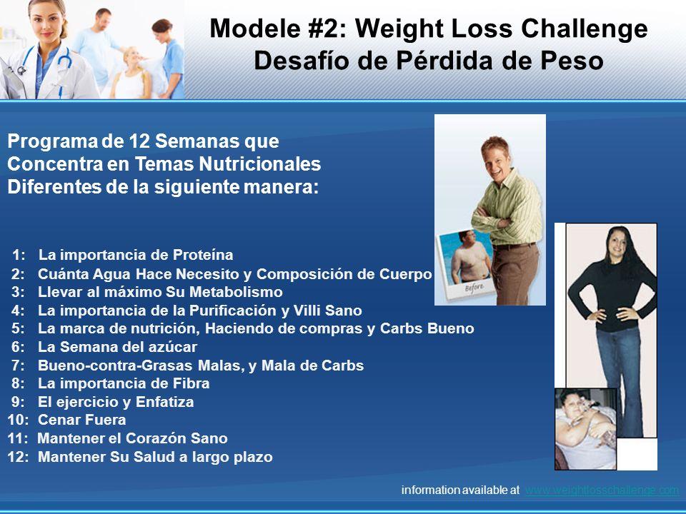 Modele #2: Weight Loss Challenge Desafío de Pérdida de Peso
