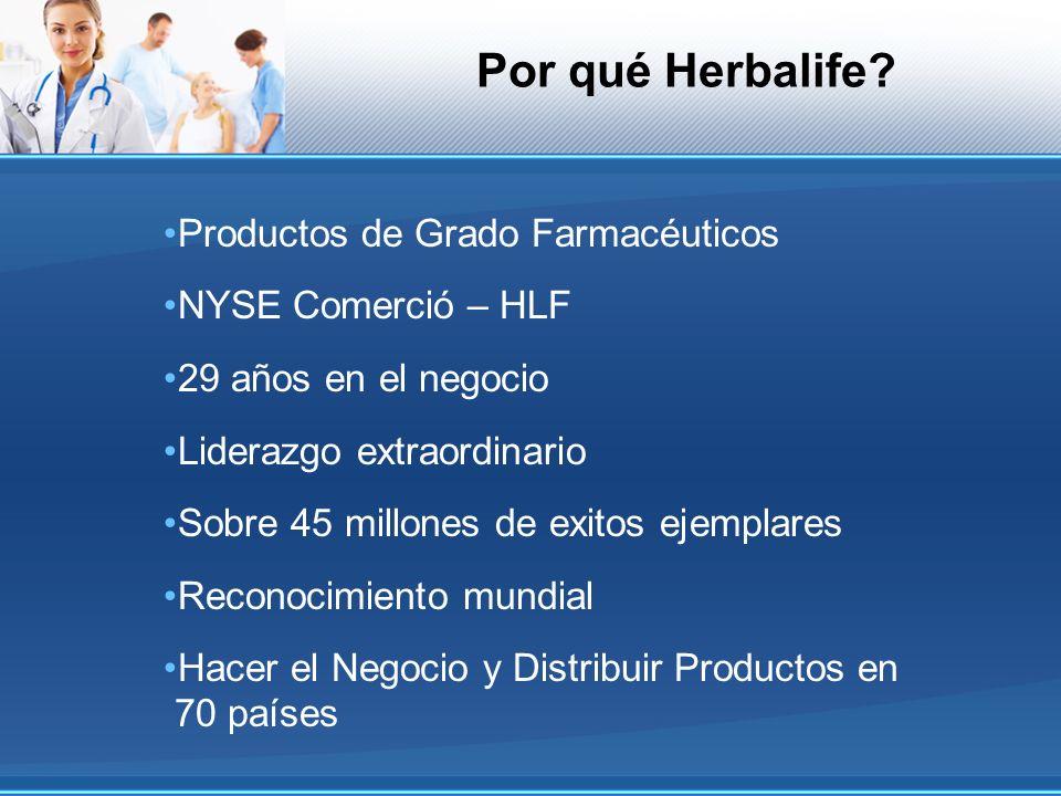 Por qué Herbalife Productos de Grado Farmacéuticos