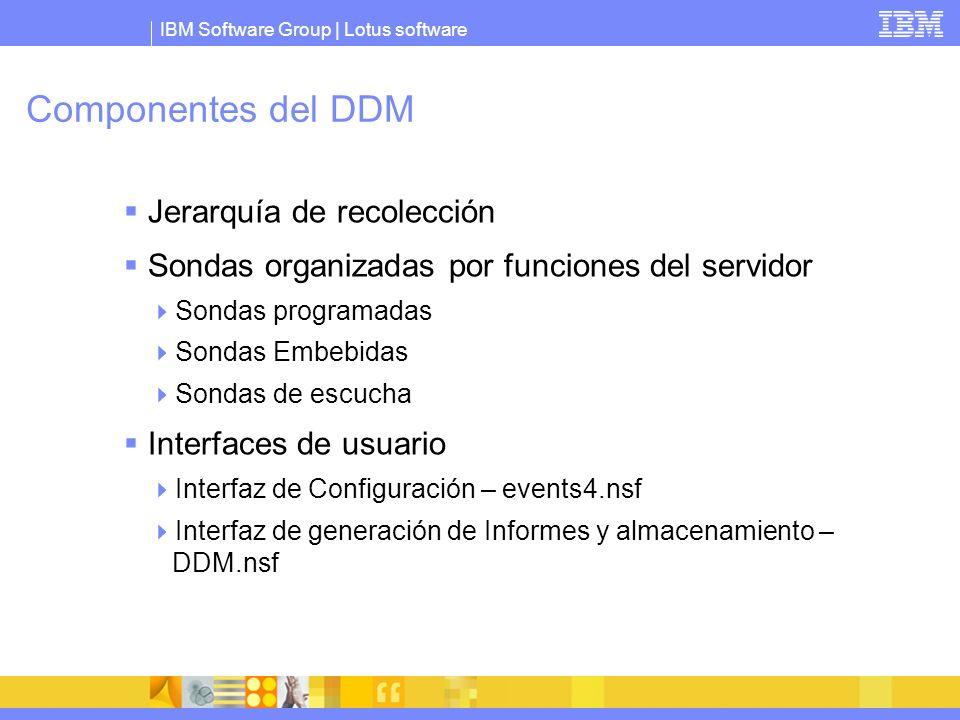 Componentes del DDM Jerarquía de recolección