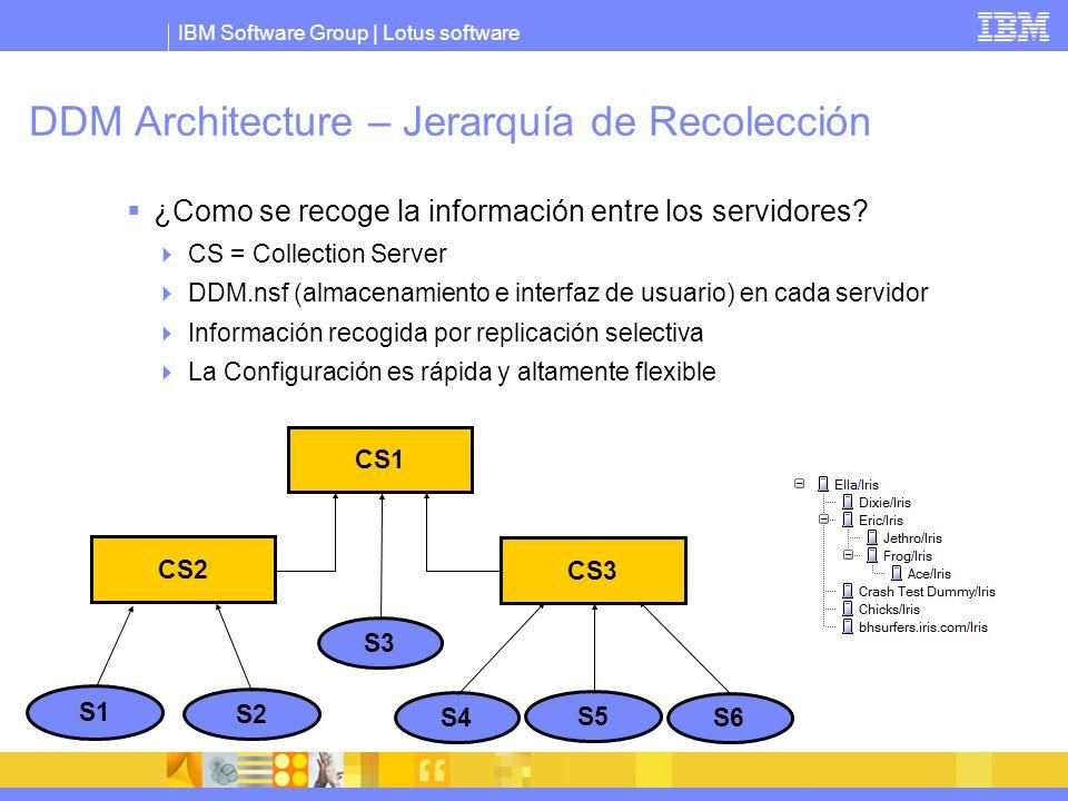 DDM Architecture – Jerarquía de Recolección