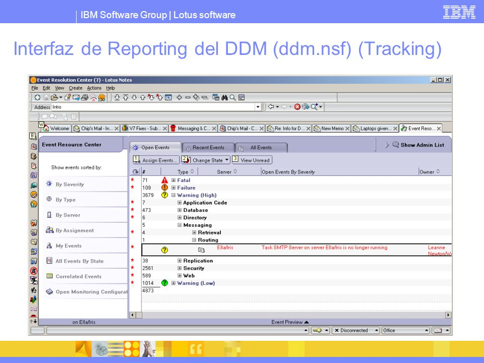 Interfaz de Reporting del DDM (ddm.nsf) (Tracking)