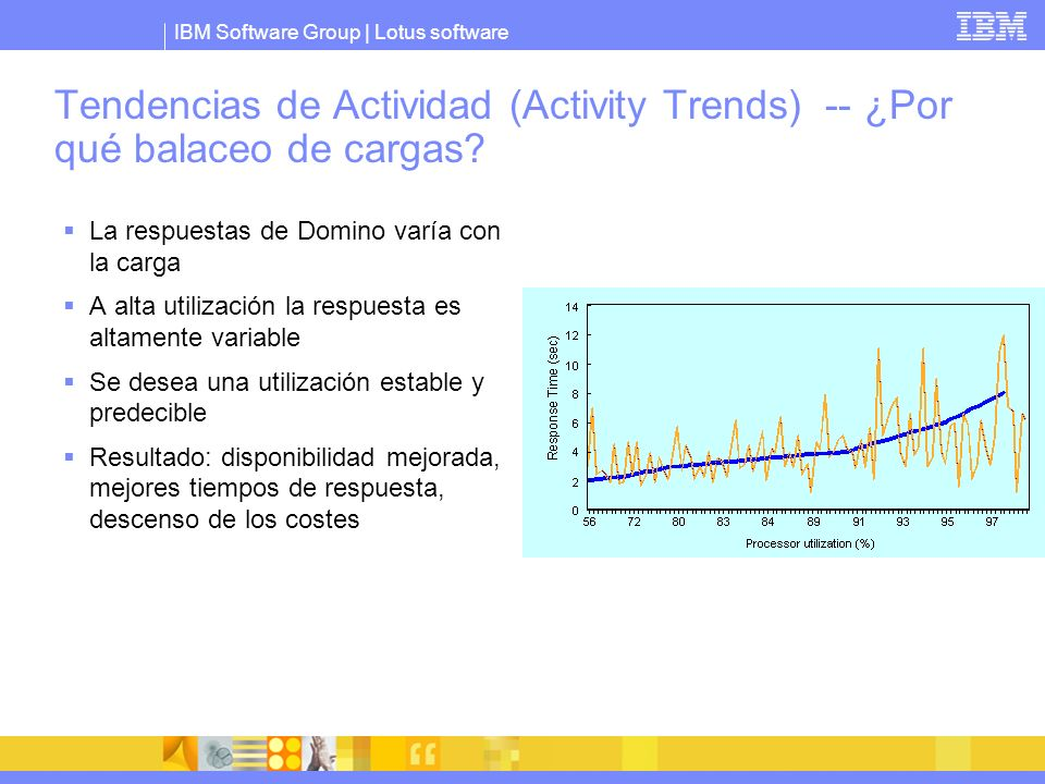 Tendencias de Actividad (Activity Trends) -- ¿Por qué balaceo de cargas