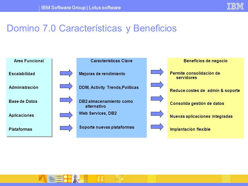 Domino 7.0 Características y Beneficios
