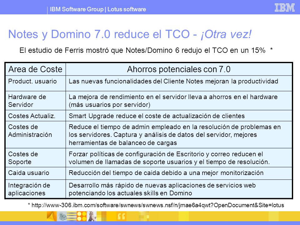 Notes y Domino 7.0 reduce el TCO - ¡Otra vez!