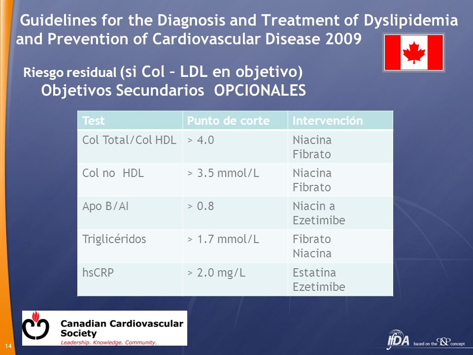 Guidelines for the Diagnosis and Treatment of Dyslipidemia and Prevention of Cardiovascular Disease 2009