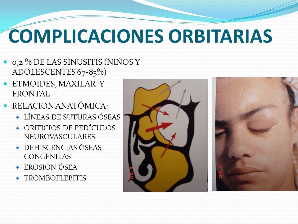 COMPLICACIONES ORBITARIAS