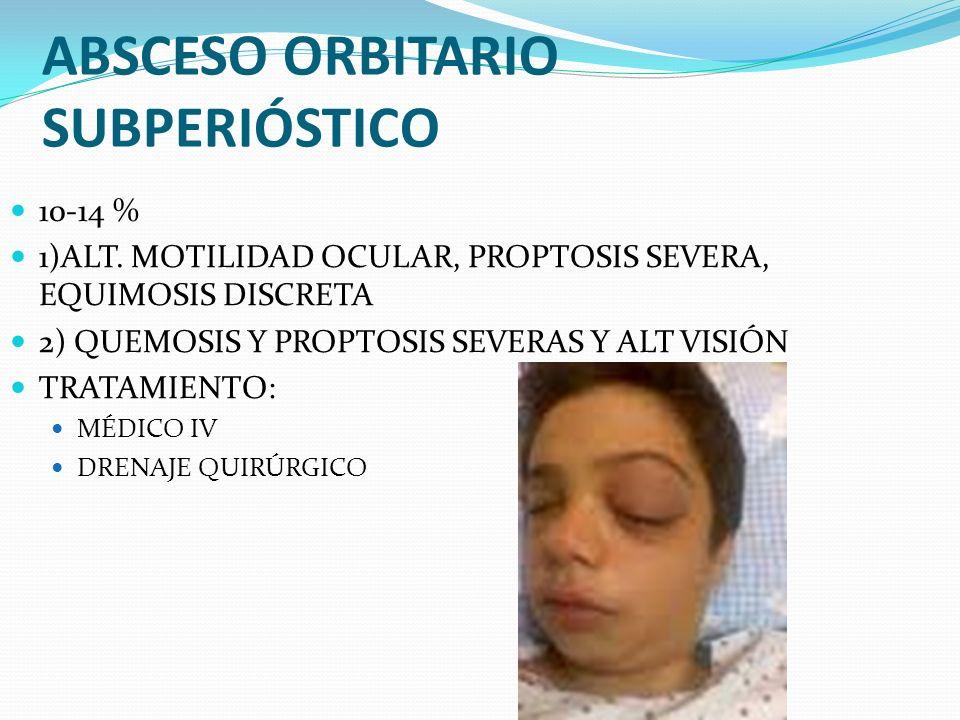 ABSCESO ORBITARIO SUBPERIÓSTICO