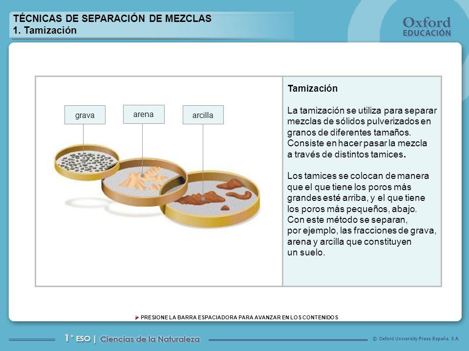 TÉCNICAS DE SEPARACIÓN DE MEZCLAS 1. Tamización