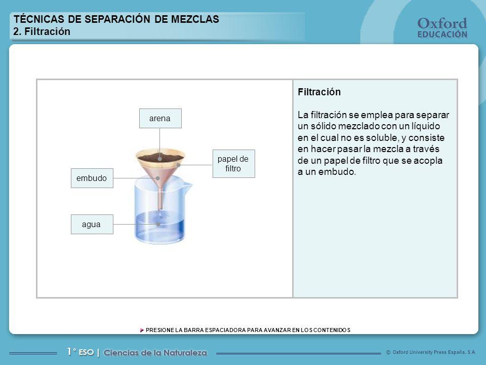 TÉCNICAS DE SEPARACIÓN DE MEZCLAS 2. Filtración